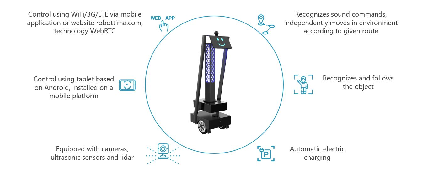 Robot TIMA, an autonomous robot for ensuring the safety of premises, will handle the routine disinfection task according to the specified schedule without interruptions