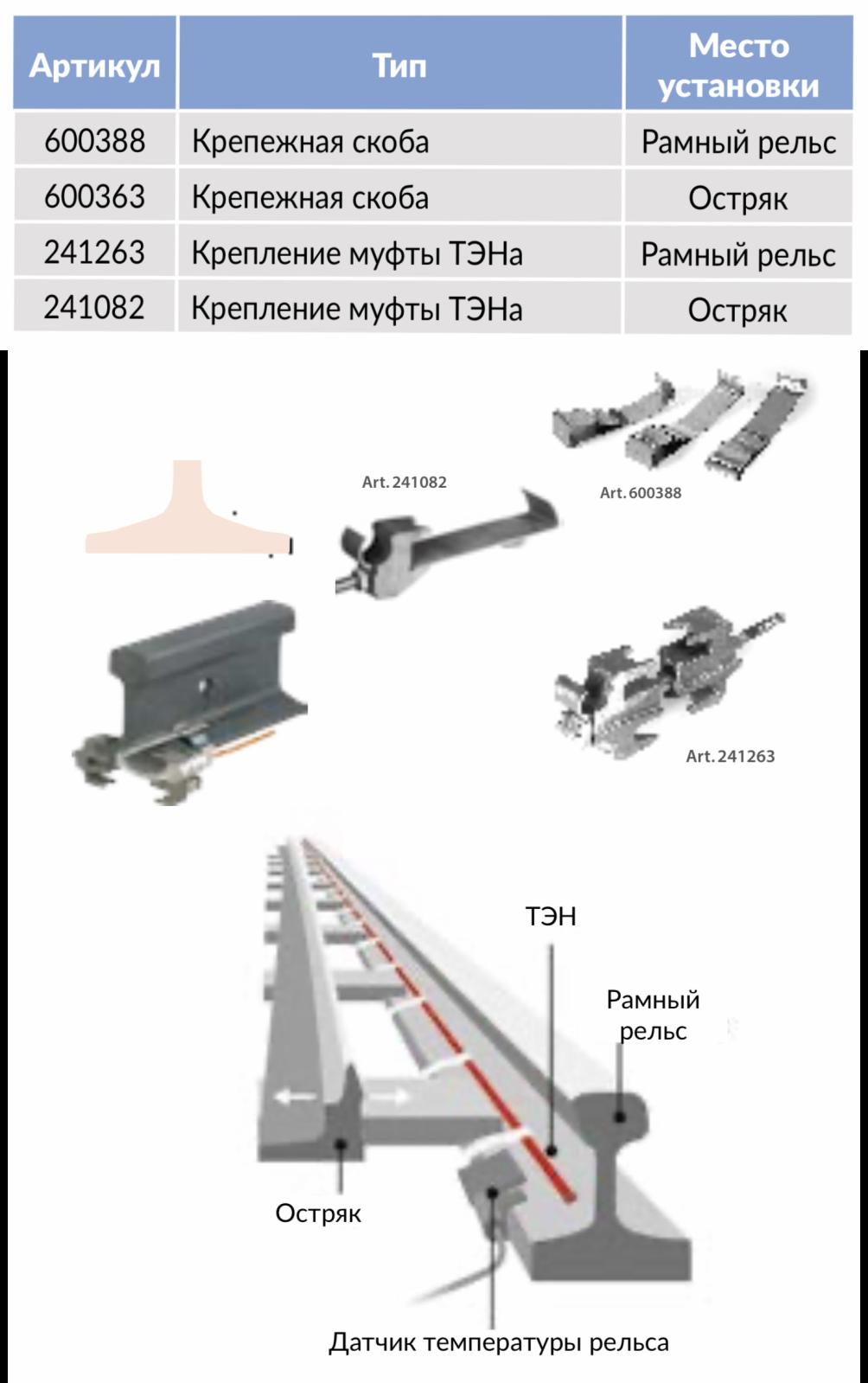 Елементи кріплення ТЕНів